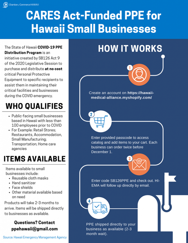 State of Hawaii PPE Distribution Program